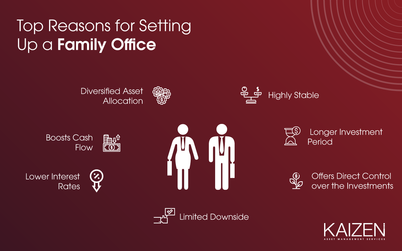 7 Reasons for Rising Allocation of Family Offices in Real-Estate